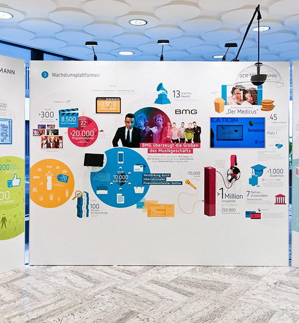 贝塔斯曼2013年度报告平面设计